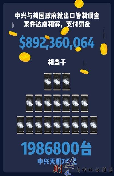 中兴在美国被罚近9亿美元:拿什么来拯救?