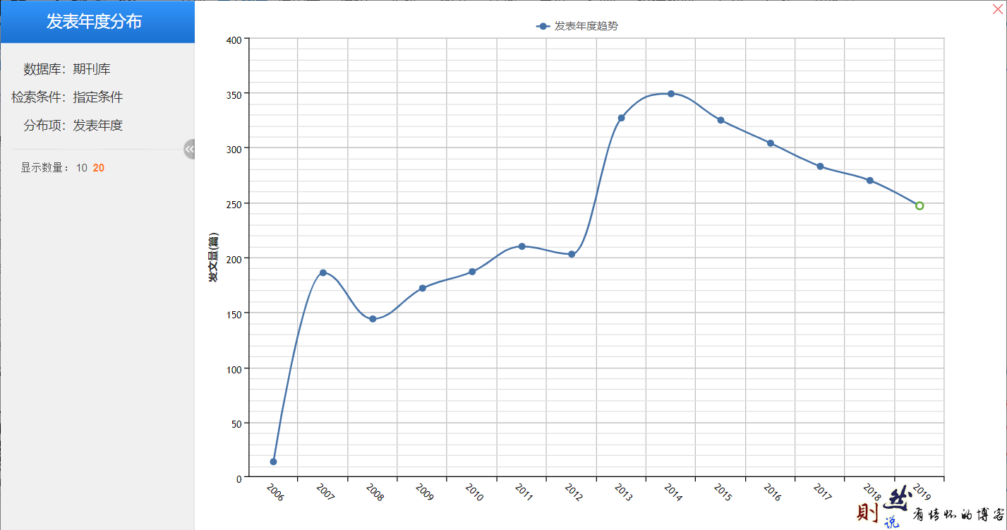 年度分布.png